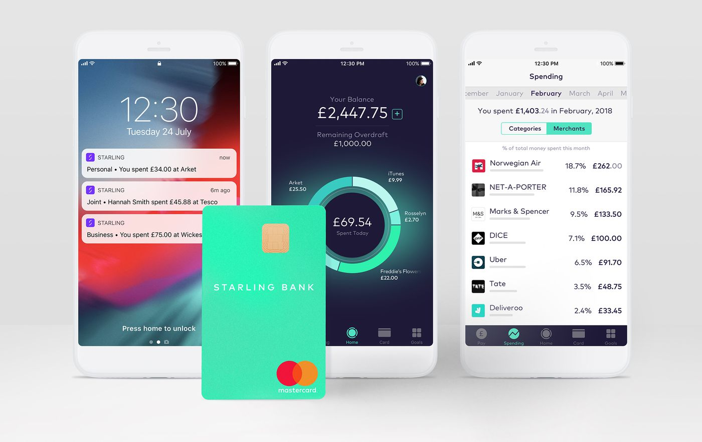 Monzo and Starling: meet the British mobile banks showing the US how