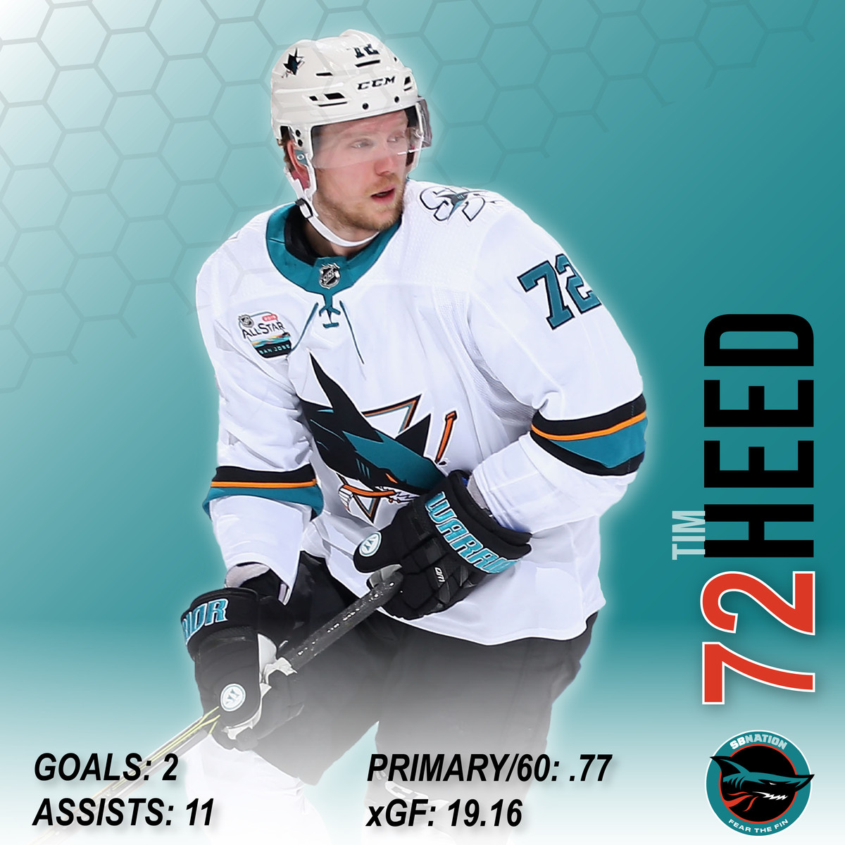 Tim Heed Player review