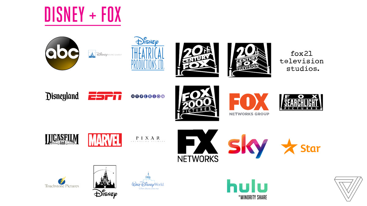 What will Disney and Comcast own if they buy Fox? - The Verge