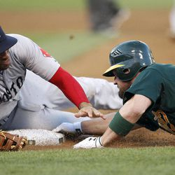 Oakland Athletics' Derek Norris (36) slides save back into first base past the tag of Boston Red Sox first baseman James Loney (22)  in the third inning of a baseball game Saturday,  Sept. 1, 2012 in Oakland, Calif.