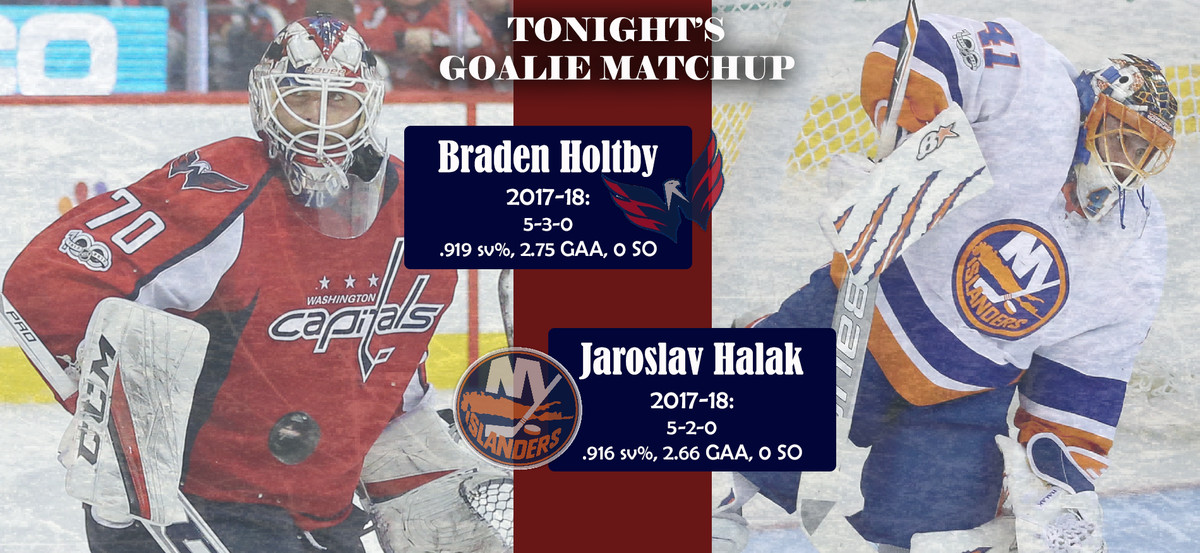 110217 Goalies_Holtby
