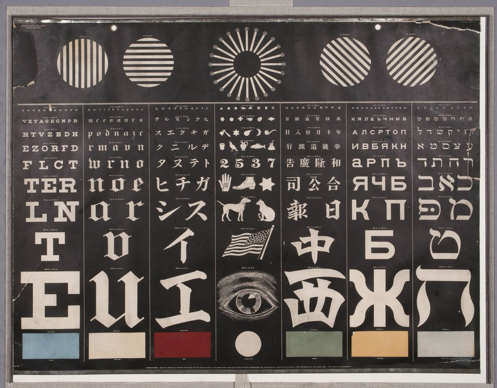 Could you poison your child images from a century of medical george mayerles 1907 eye chart featuring characters in english chinese japanese and russian as well as symbols for children or illiterate adults nvjuhfo Images