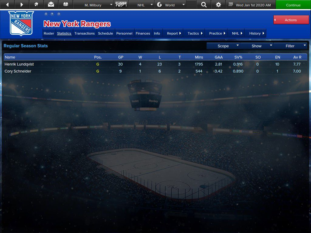 These goalies deserve a better team in front of them. They will not get it.
