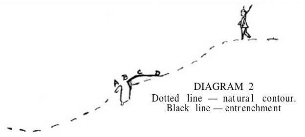 MacKenzieDiagram1