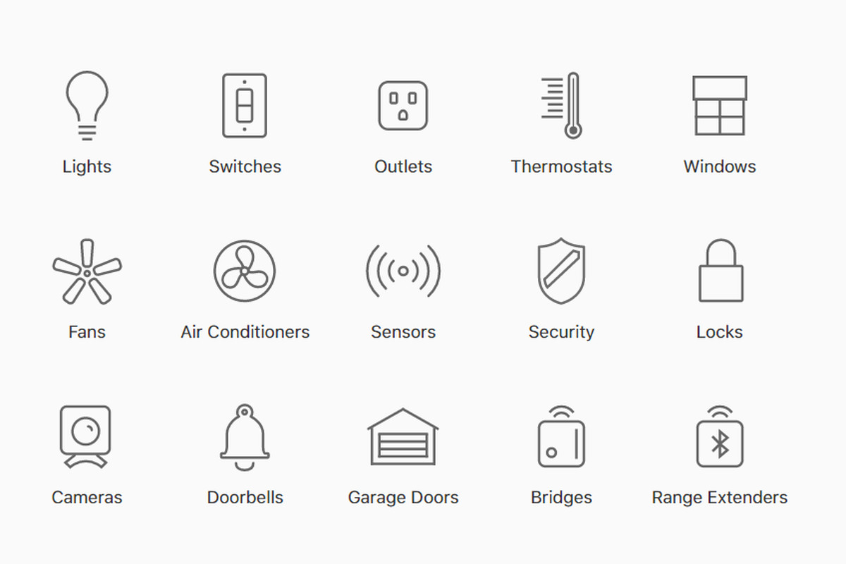 apple u2019s website now has a useful list of smart home