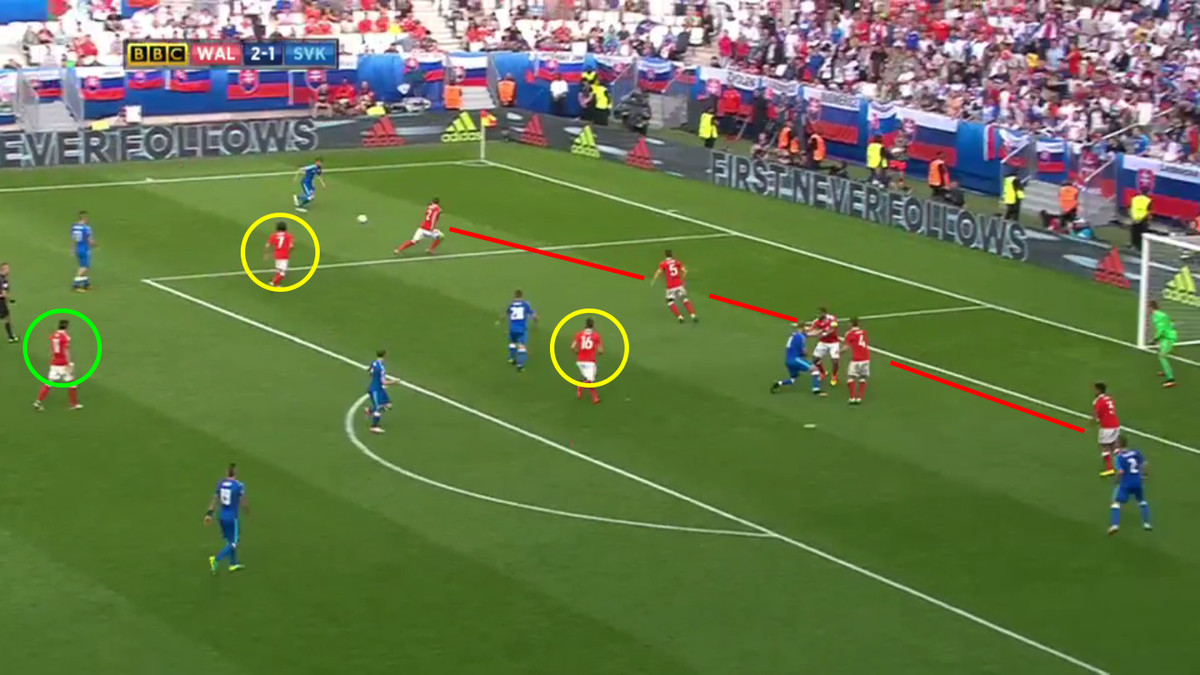 Wales defence