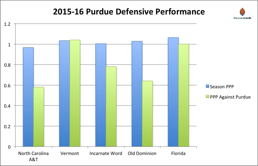 11-23-15 purude defense