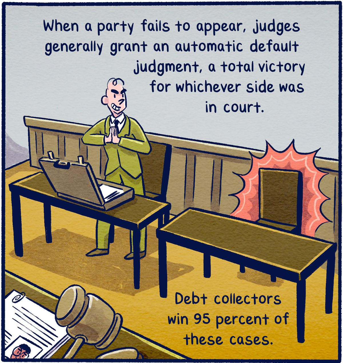 When a party fails to appear, judges generally grant an automatic default judgment, a total victory for whichever side was in court. Debt collectors win 95 percent of these cases.