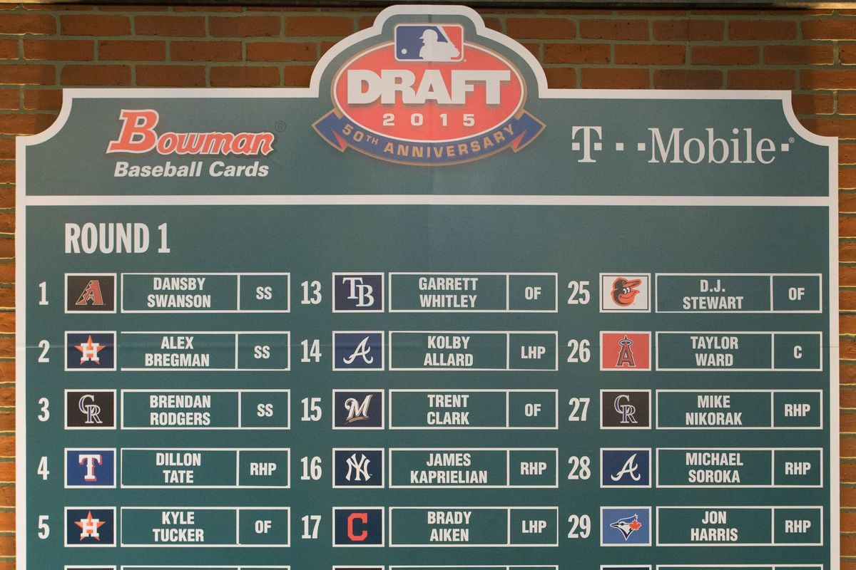 2015 MLB Draft schedule: Dodgers pick rounds 3-10 on Day 2 - True Blue LA