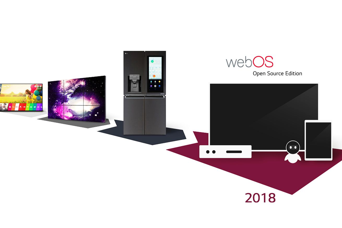 webos ready to move beyond tvs says lg