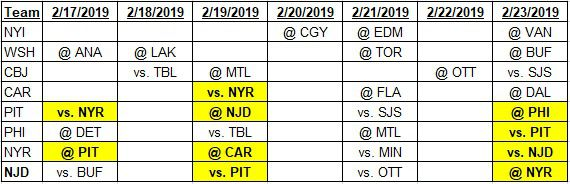 Team schedules for 2-17-2019 to 2-23-2019