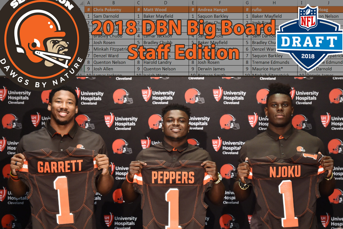2b7dafed58f 2018 NFL Draft Preview - Cleveland Browns Big Board (Staff Edition ...