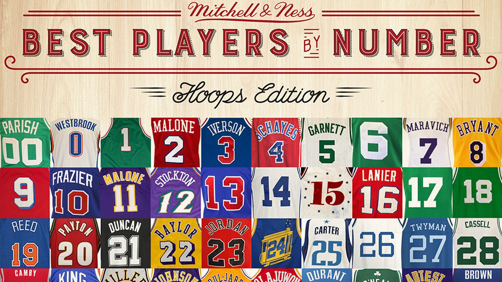 Best Basketball Player to Wear Each Number - Peachtree Hoops