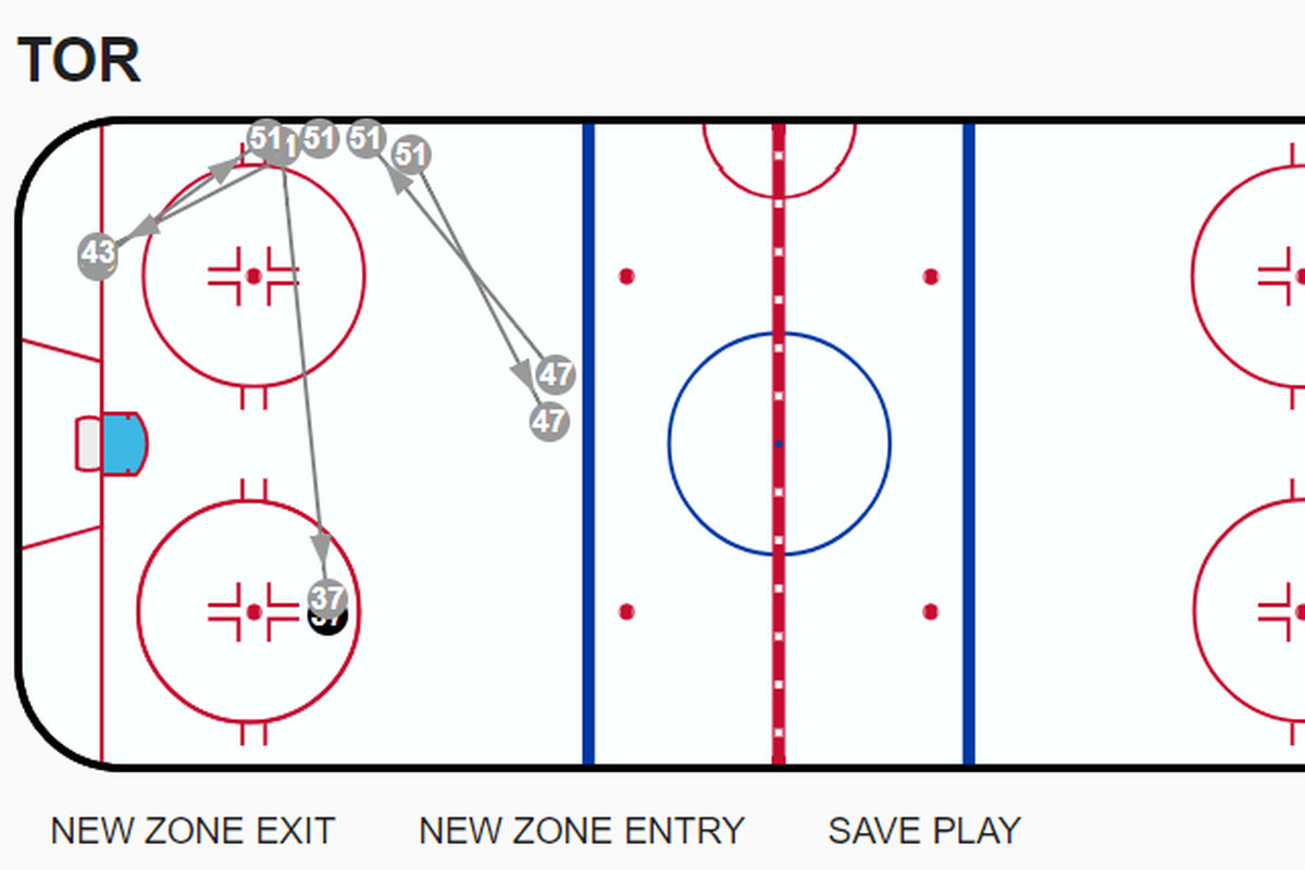 A volunteer opportunity stanley cup of chowder recently weve put out two special previews for games than include in depth analysis on tactics and analytics that data comes from games ive tracked ccuart Images