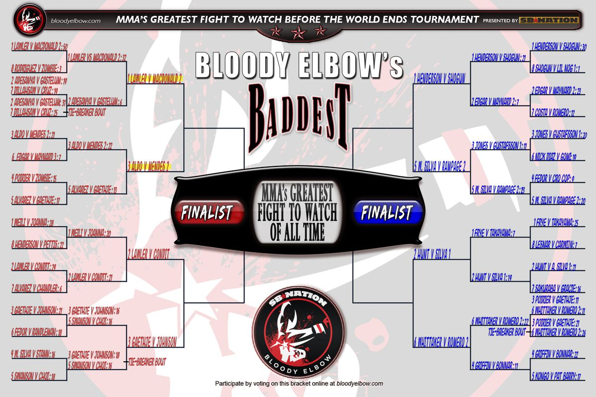 BE BADDEST Tournament, Greatest Fight of All Time, Fight to Watch Before World Ends, Fight Bracket, Bracket, Tournament, GFOAT, Tourney Results, Sweet Sixteen, Round 2, Round 2 Bout 8 results,