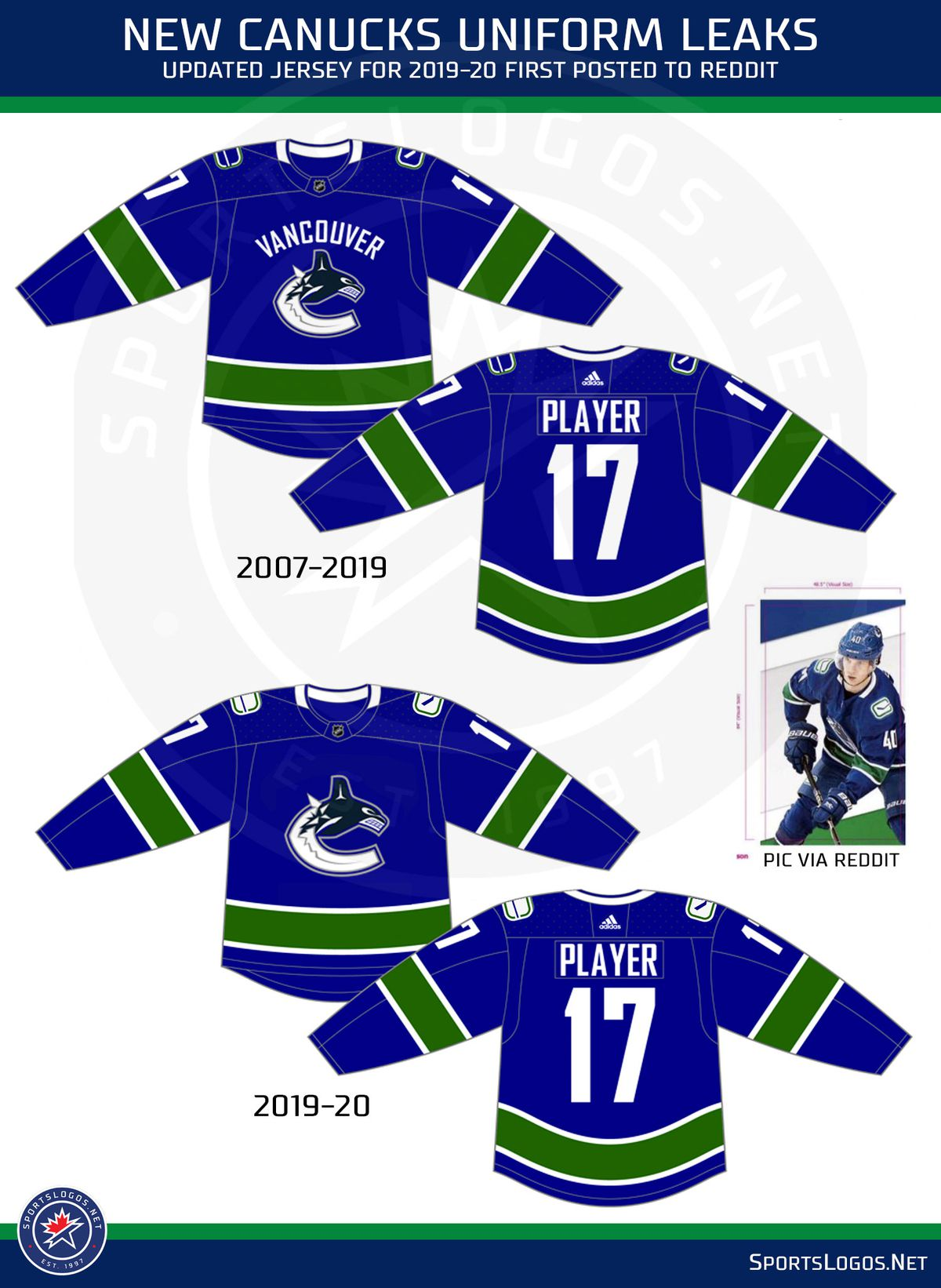Vancouver Canucks new jerseys
