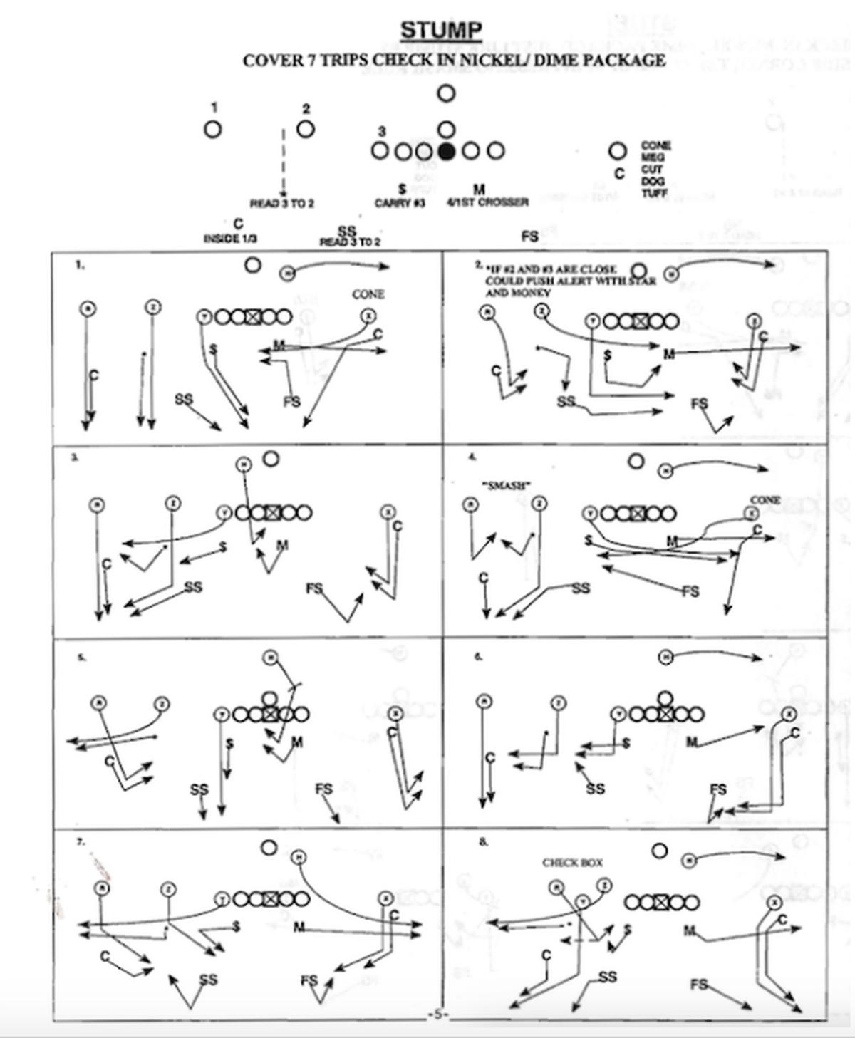 Carolina Panthers film room: \'Stump\' pattern matching concept vs ...
