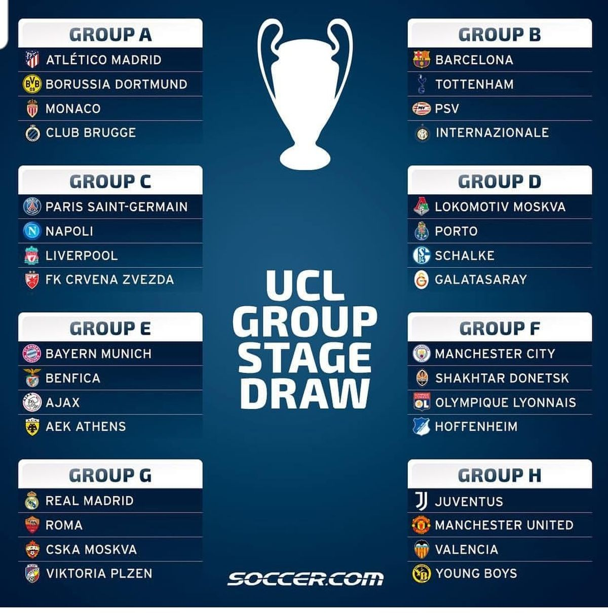 2018 UEFA Champions League Draw: Early UCL Fantasy League ...