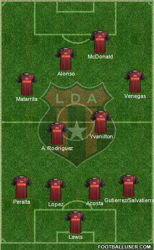 Alajuelense lineup (4231) 3/2/2015
