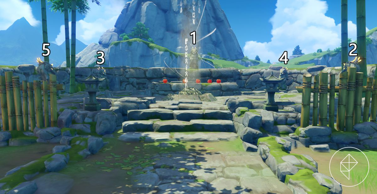 A screenshot of an area in Genshin Impact with several statues, along with what order to activate the statues in.