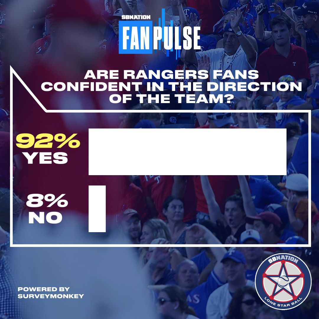 With A Surprising 4 2 Start Against Two Teams Seen As World Series Contenders The Texas Rangers Have Generated More Enthusiasm Confidence In