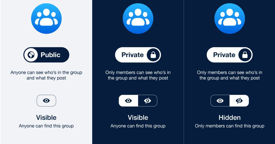 Facebook is simplifying group privacy settings and adding ...