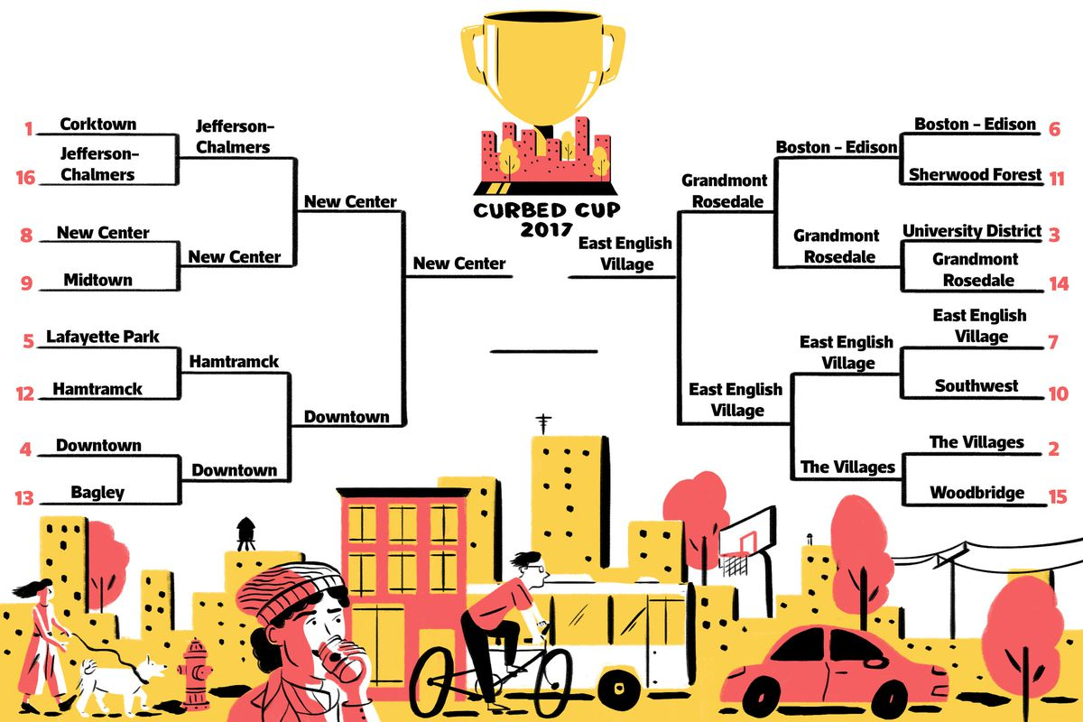 Curbed Cup Finals: (7) East English Village vs. (8) New Center ...