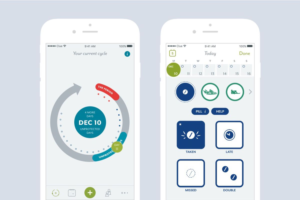 How period-tracking apps helped me regain control after