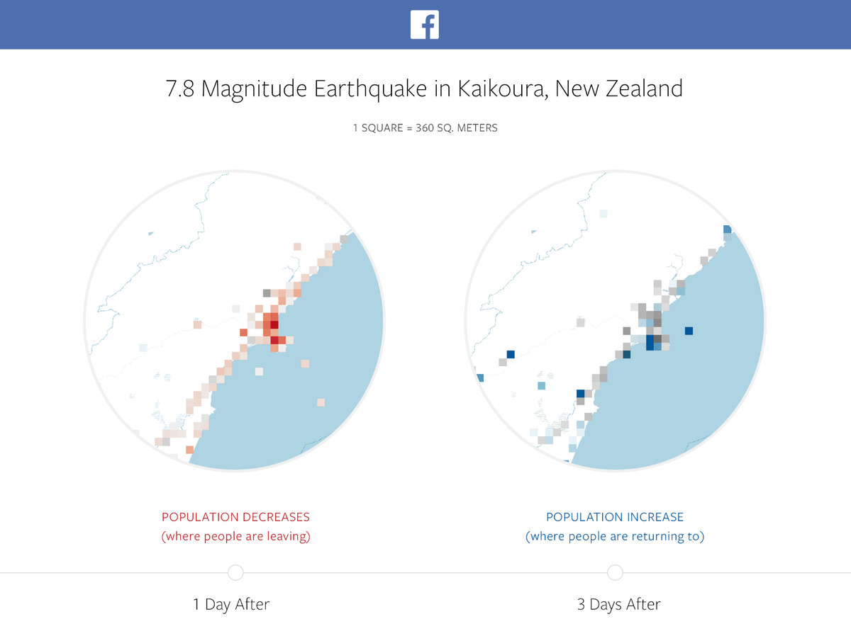 Facebook example of population migration following a disaster