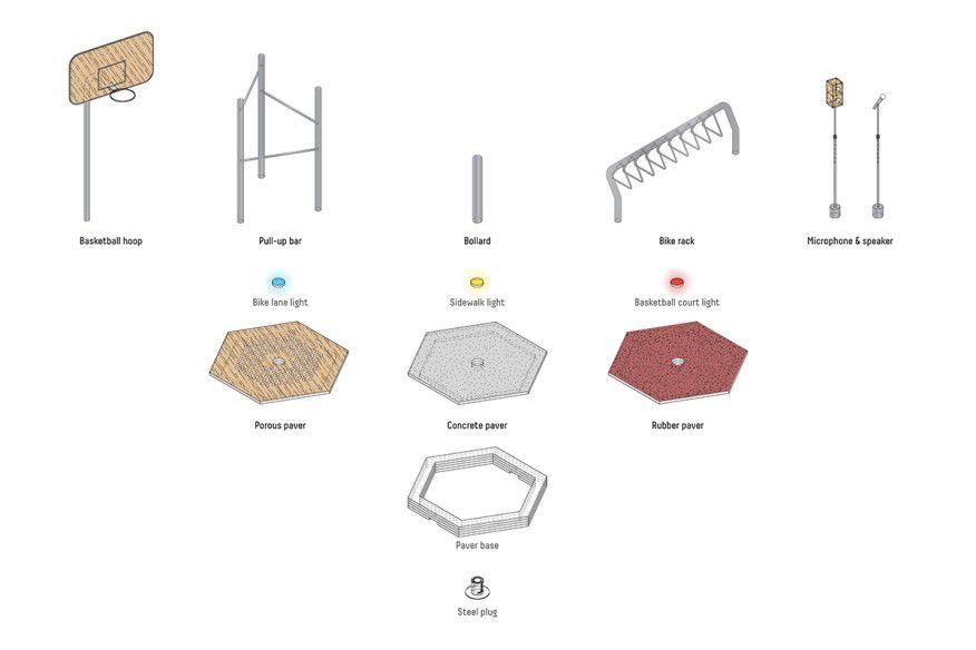 Illustration of hexagonal modules