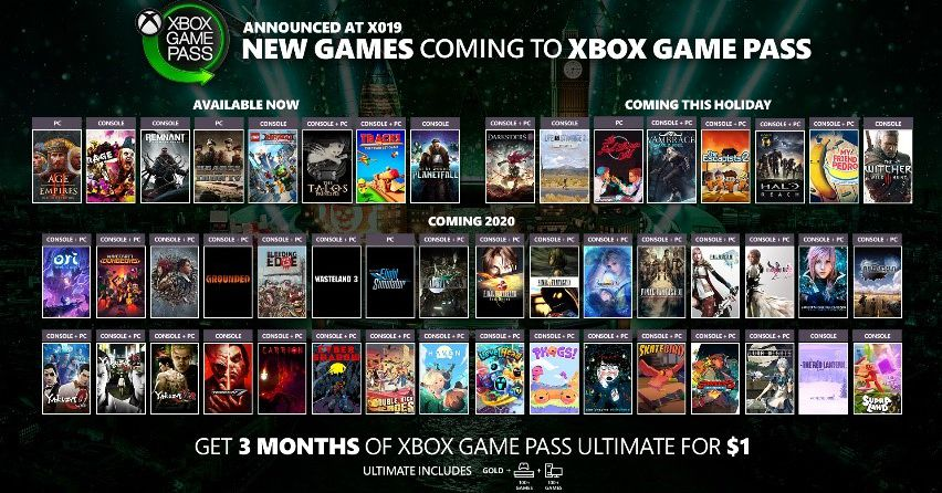 Xbox Game Pass now $1 for three months, with a ton of new games coming