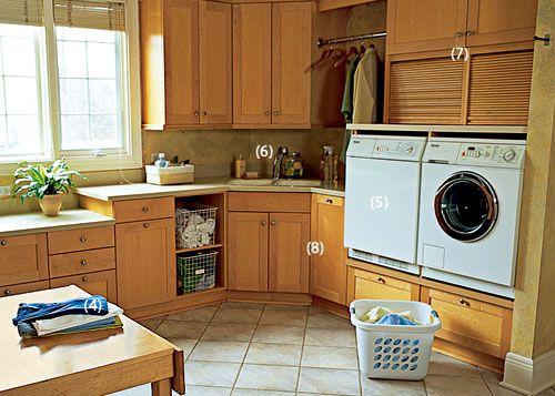<p>Workstation Laundry Room</p>