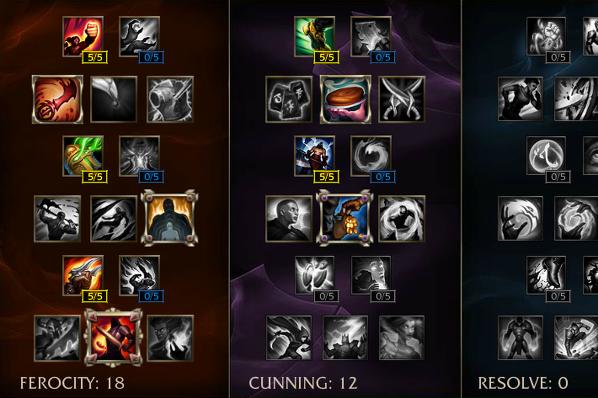 Shaco Build S7: Here Are The Mastery Changes For Season 7