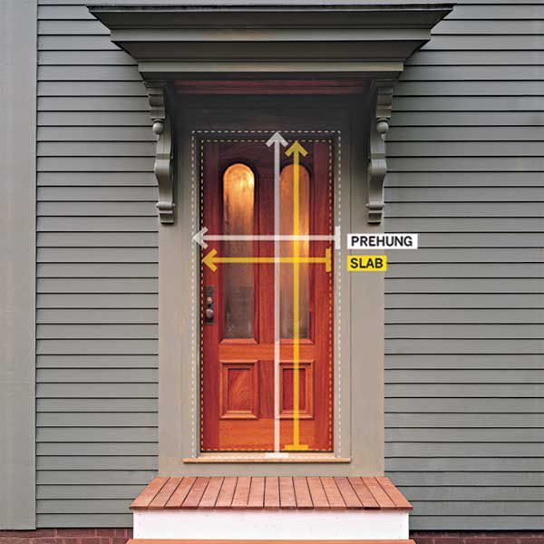 The difference in height and width between slab and pre-hung door. Pre-hung is wider and taller than a slab door.