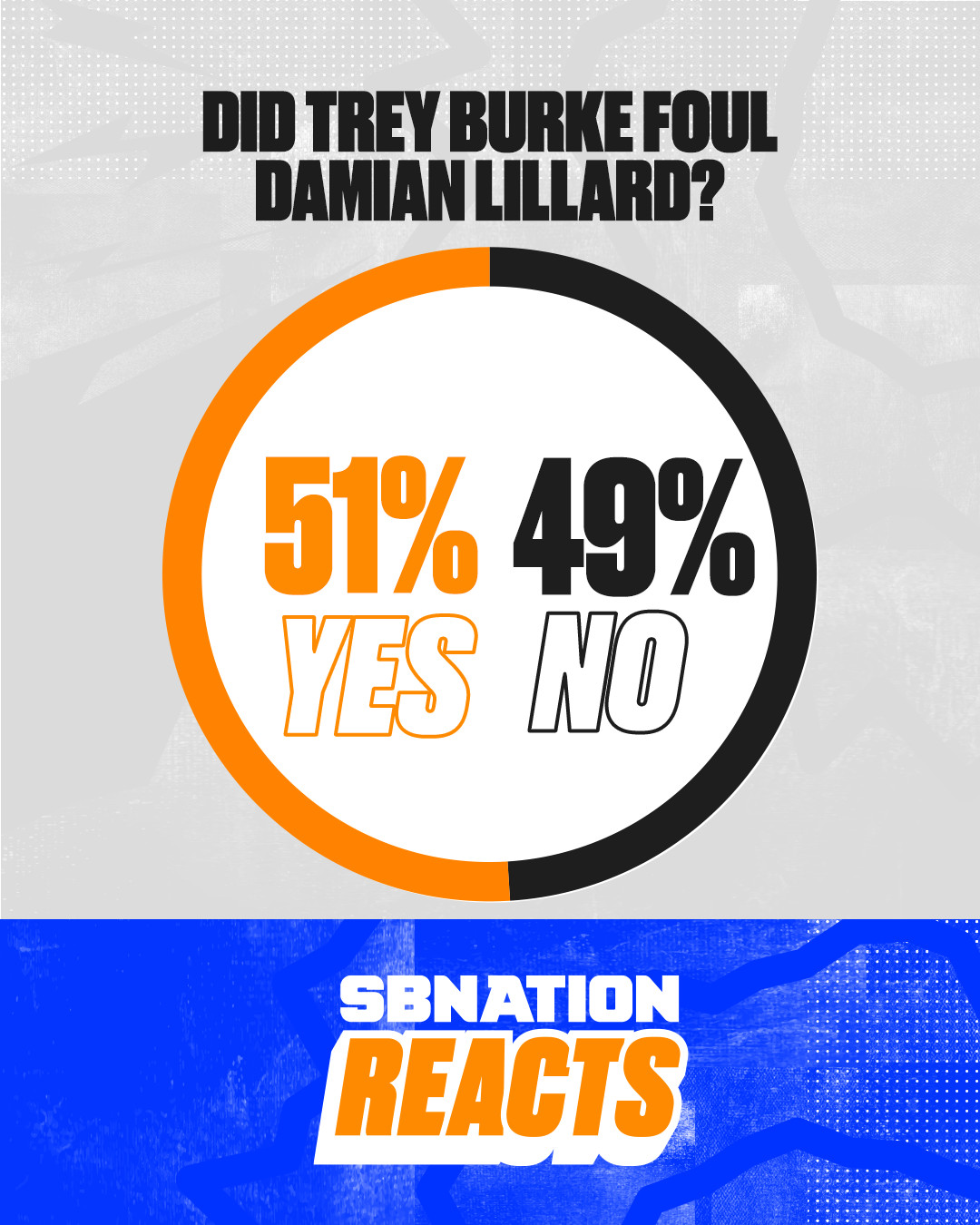 Trey Burke fouled Damian Lillard in the final seconds, according to a slim majority of fans.