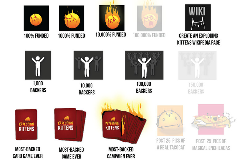 exploding_kittens_achievements