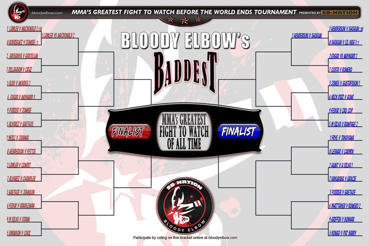 BE's BADDEST Tournament, Bracket, Greatest Fight, Round 1, Bout 2 Results