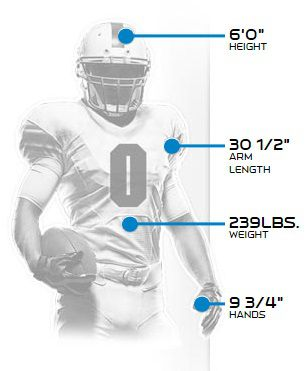 scooby wright measurements
