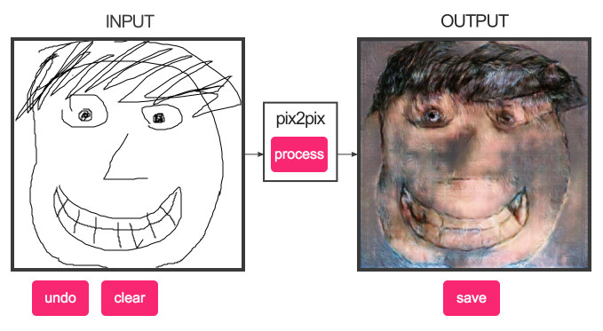 Pix2Pix is another good web tool for making horrifying ...