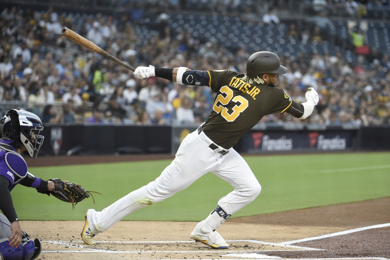 The Padres Optimist: Breakout Candidates for 2020