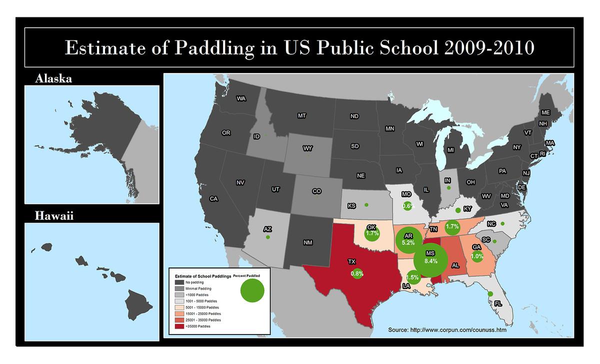 paddling chart