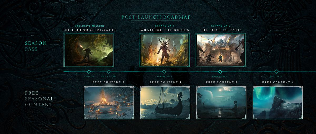 A graphic showing a timeline and new content planned for Assassin's Creed Valhalla.