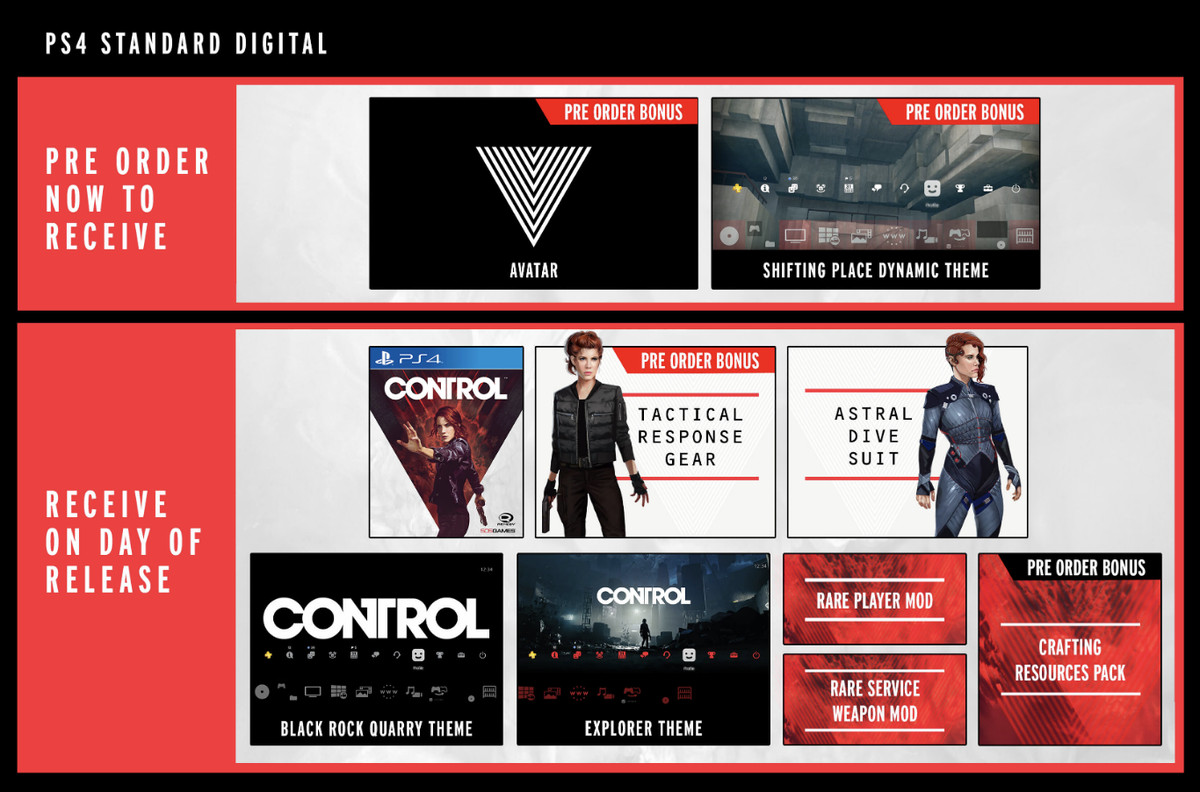 A graphic depicting pre-order bonuses for Control  on PlayStation 4