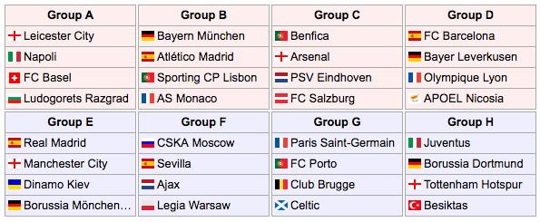 champions-league-draw-simulation-3