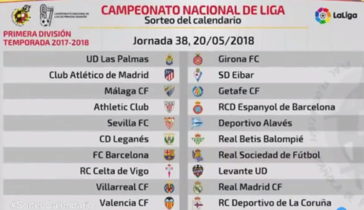 Calendario Liga Primera Division.Draw Of The Schedule Villarreal Usa