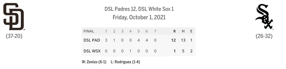 DSL Padres/Sox linescore