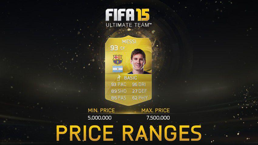 fut fifa 15 price ranges