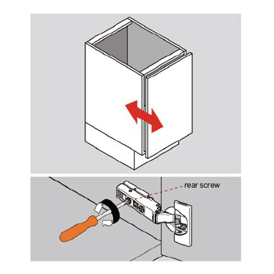 Illustration Of Rear Screw Location For In And Out Swing Of Concealed Cabinet Hinge Door