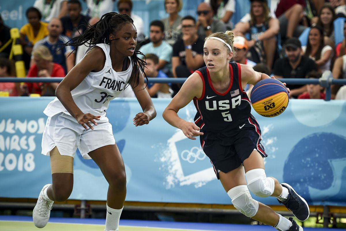 Basketball 3x3 - Buenos Aires Youth Olympics: Day 11