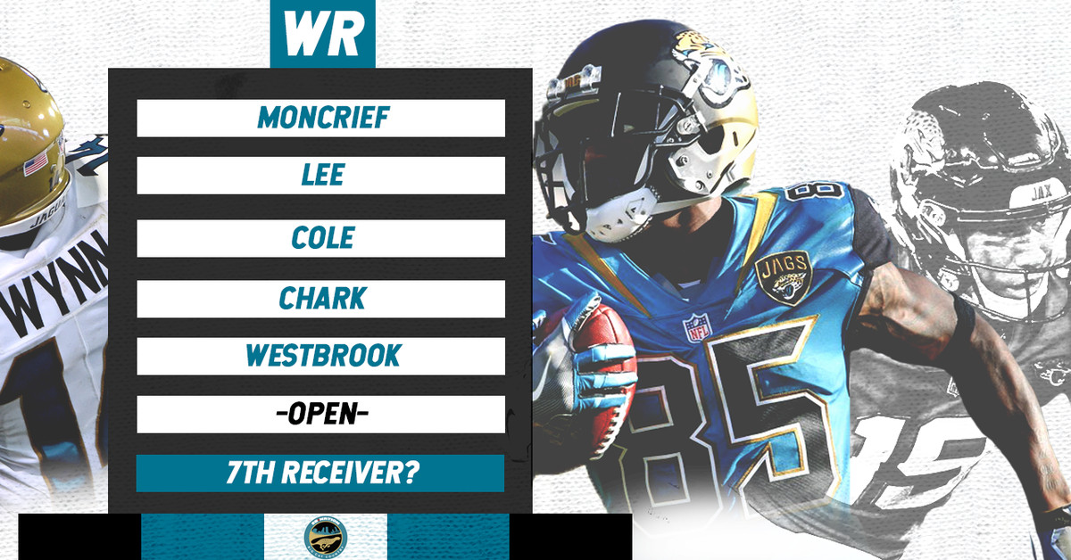 Should the Jaguars keep 7 receivers on the final roster?